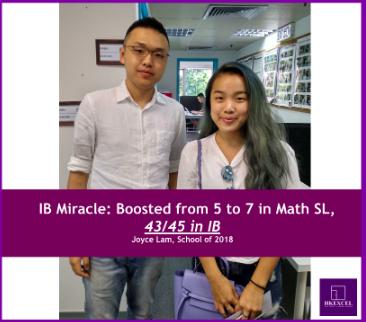 ib數學 IB數學補習